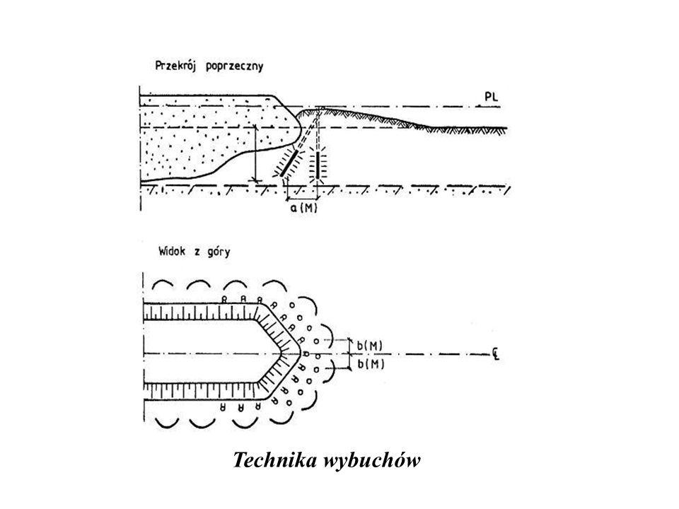 Wykonywanie Nasypów w Warunkach Nietypowych i Wymagania Specjalne Nasypy w wodzie powinny być wykonywane z gruntów niespoistych metodą czołową, polegającą na sypaniu gruntu warstwą sięgającą od dna na wysokość w granicach 0,5-1,0 m powyżej poziomu zwierciadła wody.