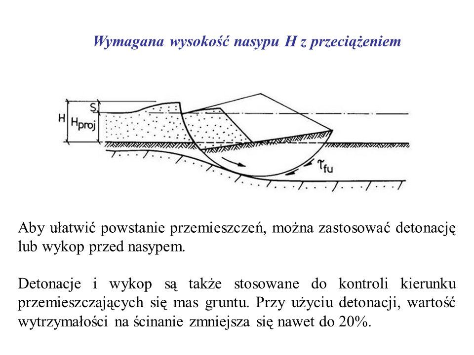 Wymagana wysokość nasypu H z przeciążeniem Aby ułatwić powstanie przemieszczeń, można zastosować detonację lub wykop przed nasypem. Detonacje i wykop