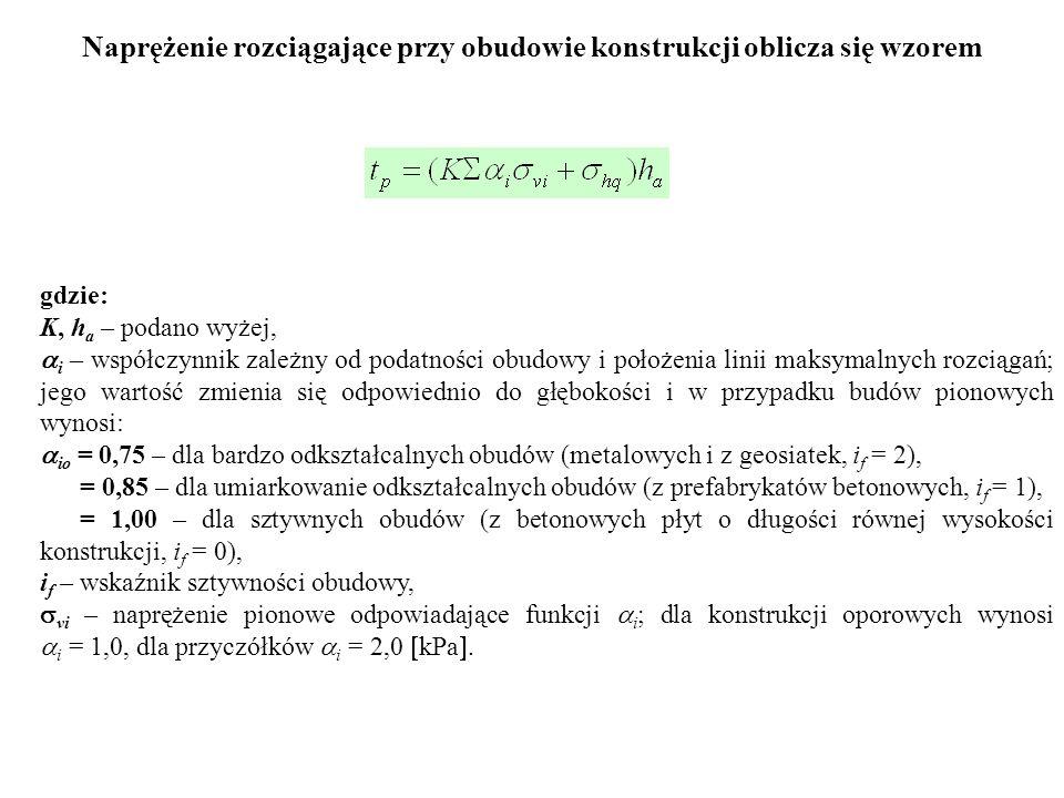 Naprężenie rozciągające przy obudowie konstrukcji oblicza się wzorem gdzie: K, h a – podano wyżej, i – współczynnik zależny od podatności obudowy i położenia linii maksymalnych rozciągań; jego wartość zmienia się odpowiednio do głębokości i w przypadku budów pionowych wynosi: io = 0,75 – dla bardzo odkształcalnych obudów (metalowych i z geosiatek, i f = 2), = 0,85 – dla umiarkowanie odkształcalnych obudów (z prefabrykatów betonowych, i f = 1), = 1,00 – dla sztywnych obudów (z betonowych płyt o długości równej wysokości konstrukcji, i f = 0), i f – wskaźnik sztywności obudowy, vi – naprężenie pionowe odpowiadające funkcji i ; dla konstrukcji oporowych wynosi i = 1,0, dla przyczółków i = 2,0 kPa.