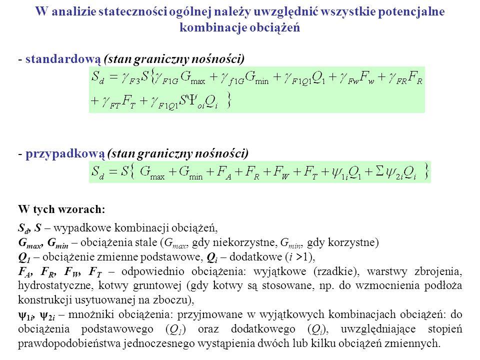 W analizie stateczności ogólnej należy uwzględnić wszystkie potencjalne kombinacje obciążeń - standardową (stan graniczny nośności) - przypadkową (stan graniczny nośności) W tych wzorach: S d, S – wypadkowe kombinacji obciążeń, G max, G min – obciążenia stale (G max, gdy niekorzystne, G min, gdy korzystne) Q 1 – obciążenie zmienne podstawowe, Q i – dodatkowe (i 1), F A, F R, F W, F T – odpowiednio obciążenia: wyjątkowe (rzadkie), warstwy zbrojenia, hydrostatyczne, kotwy gruntowej (gdy kotwy są stosowane, np.