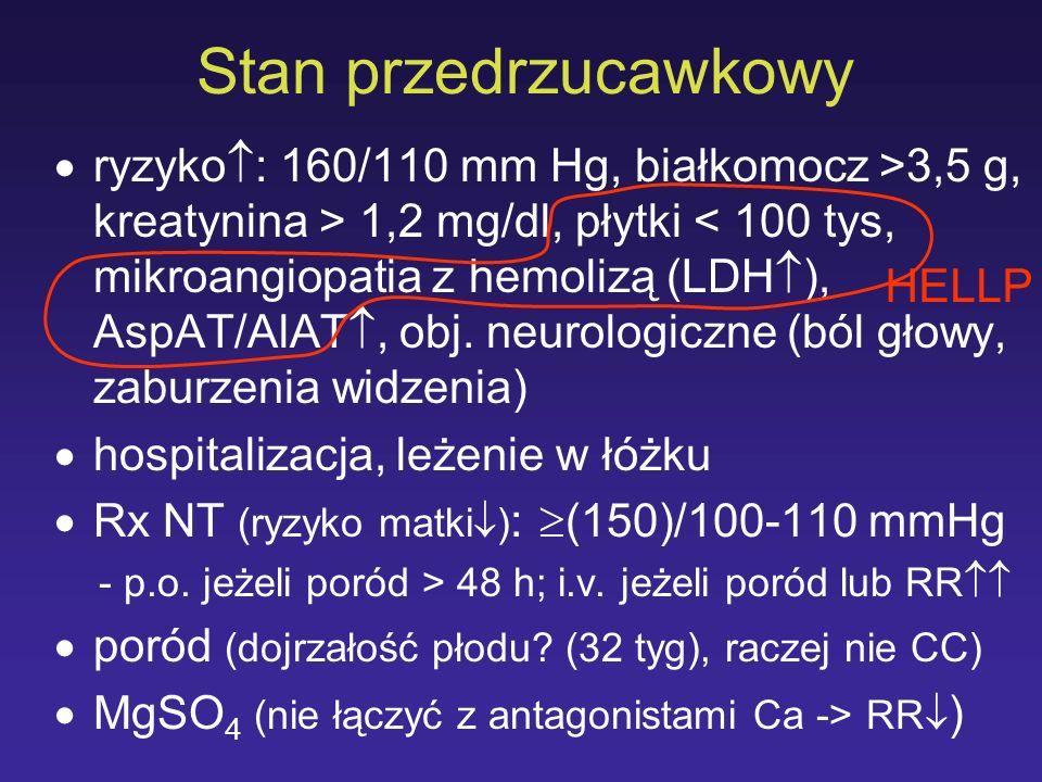 Stan przedrzucawkowy ryzyko : 160/110 mm Hg, białkomocz >3,5 g, kreatynina > 1,2 mg/dl, płytki < 100 tys, mikroangiopatia z hemolizą (LDH ), AspAT/AlA