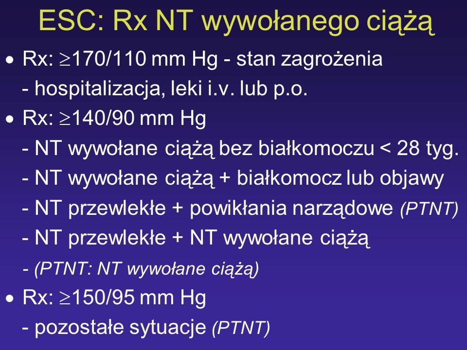 ESC: Rx NT wywołanego ciążą Rx: 170/110 mm Hg - stan zagrożenia - hospitalizacja, leki i.v. lub p.o. Rx: 140/90 mm Hg - NT wywołane ciążą bez białkomo