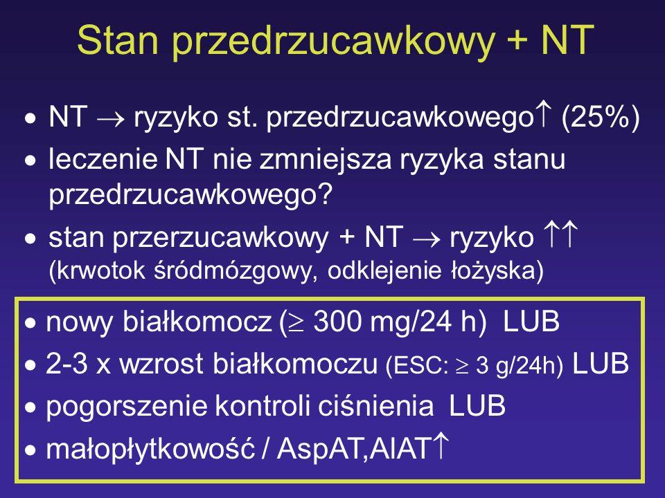 Stan przedrzucawkowy + NT NT ryzyko st. przedrzucawkowego (25%) leczenie NT nie zmniejsza ryzyka stanu przedrzucawkowego? stan przerzucawkowy + NT ryz