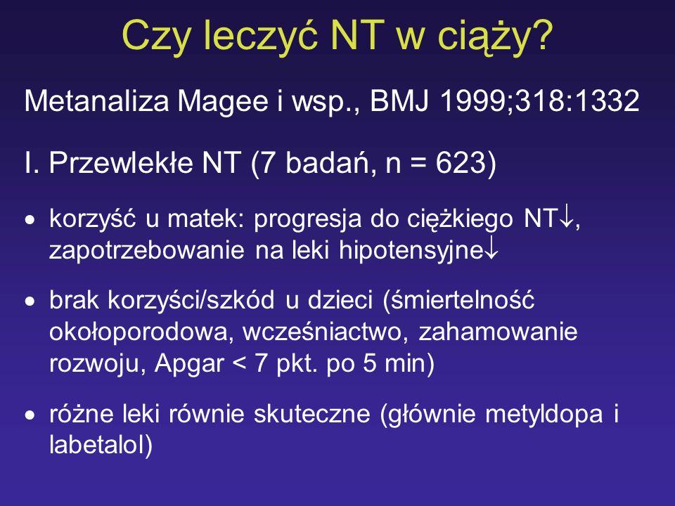 Czy leczyć NT w ciąży? Metanaliza Magee i wsp., BMJ 1999;318:1332 I. Przewlekłe NT (7 badań, n = 623) korzyść u matek: progresja do ciężkiego NT, zapo
