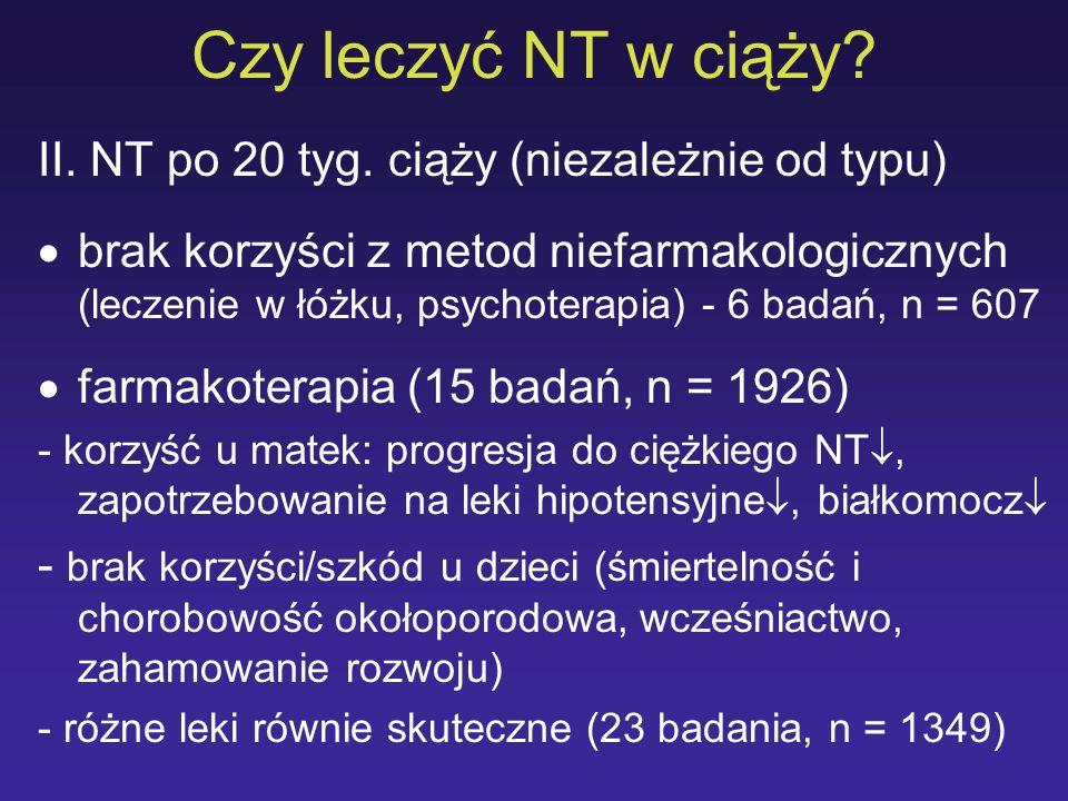 Czy leczyć NT w ciąży? II. NT po 20 tyg. ciąży (niezależnie od typu) brak korzyści z metod niefarmakologicznych (leczenie w łóżku, psychoterapia) - 6