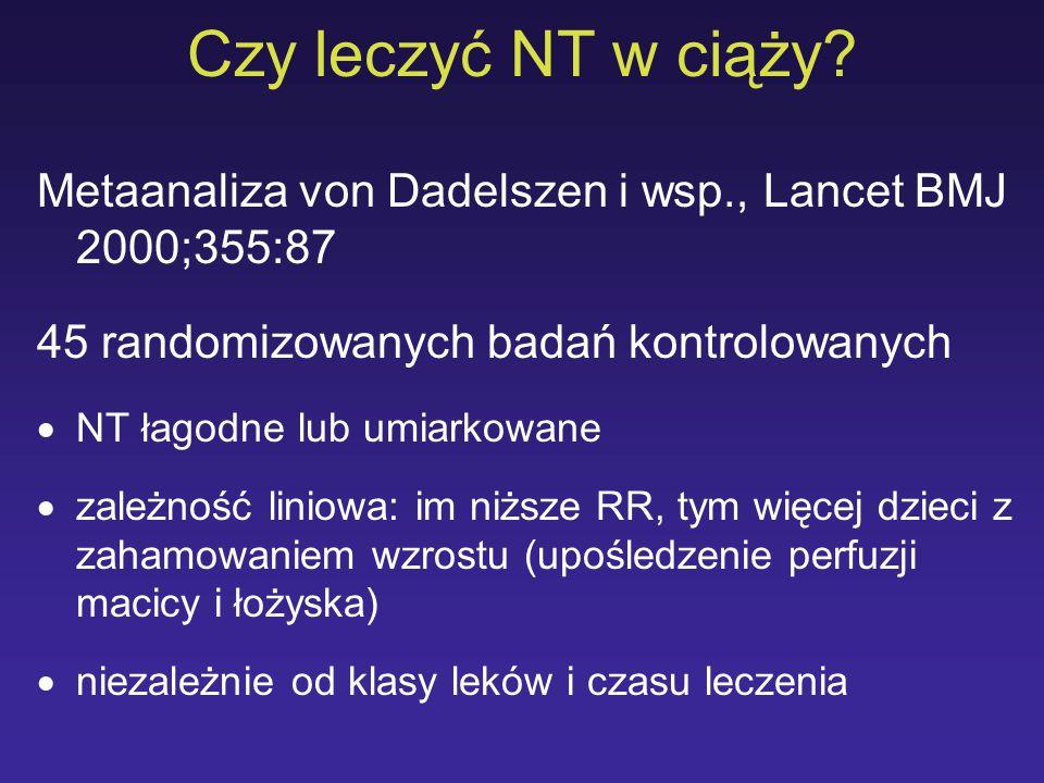 Czy leczyć NT w ciąży? Metaanaliza von Dadelszen i wsp., Lancet BMJ 2000;355:87 45 randomizowanych badań kontrolowanych NT łagodne lub umiarkowane zal
