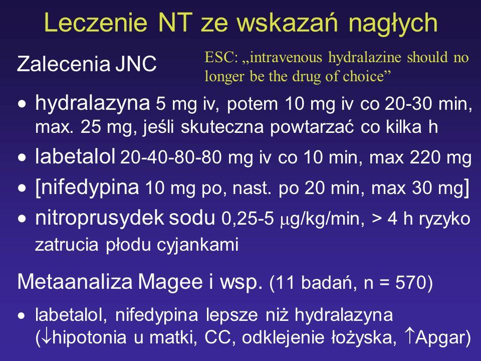 Leczenie NT ze wskazań nagłych Zalecenia JNC hydralazyna 5 mg iv, potem 10 mg iv co 20-30 min, max. 25 mg, jeśli skuteczna powtarzać co kilka h labeta