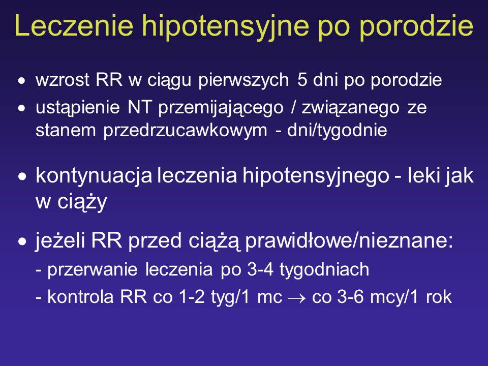 Leczenie hipotensyjne po porodzie wzrost RR w ciągu pierwszych 5 dni po porodzie ustąpienie NT przemijającego / związanego ze stanem przedrzucawkowym