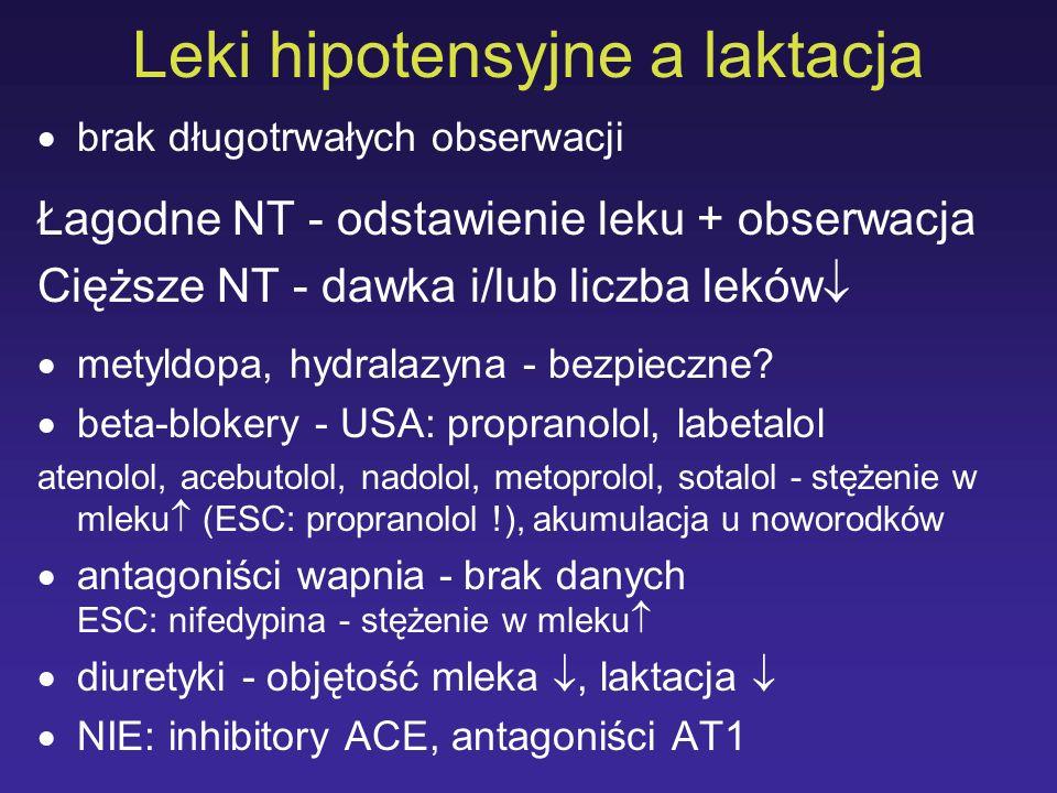 Leki hipotensyjne a laktacja brak długotrwałych obserwacji Łagodne NT - odstawienie leku + obserwacja Cięższe NT - dawka i/lub liczba leków metyldopa,