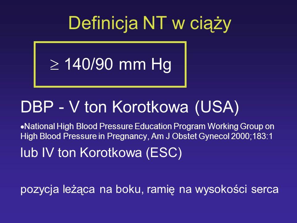 Definicja NT w ciąży 140/90 mm Hg DBP - V ton Korotkowa (USA) National High Blood Pressure Education Program Working Group on High Blood Pressure in P