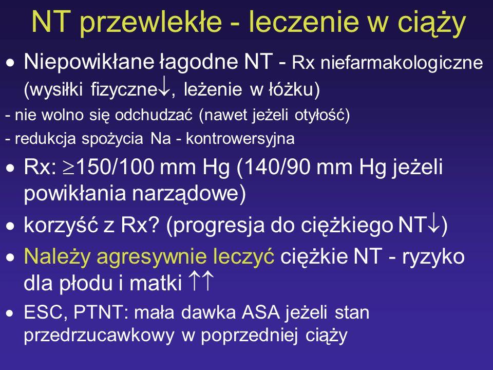 NT przewlekłe - leczenie w ciąży Niepowikłane łagodne NT - Rx niefarmakologiczne (wysiłki fizyczne, leżenie w łóżku) - nie wolno się odchudzać (nawet