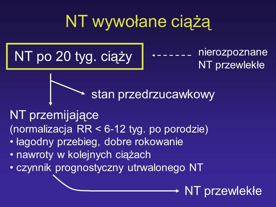 NT wywołane ciążą NT po 20 tyg. ciąży stan przedrzucawkowy nierozpoznane NT przewlekłe NT przemijające (normalizacja RR < 6-12 tyg. po porodzie) łagod