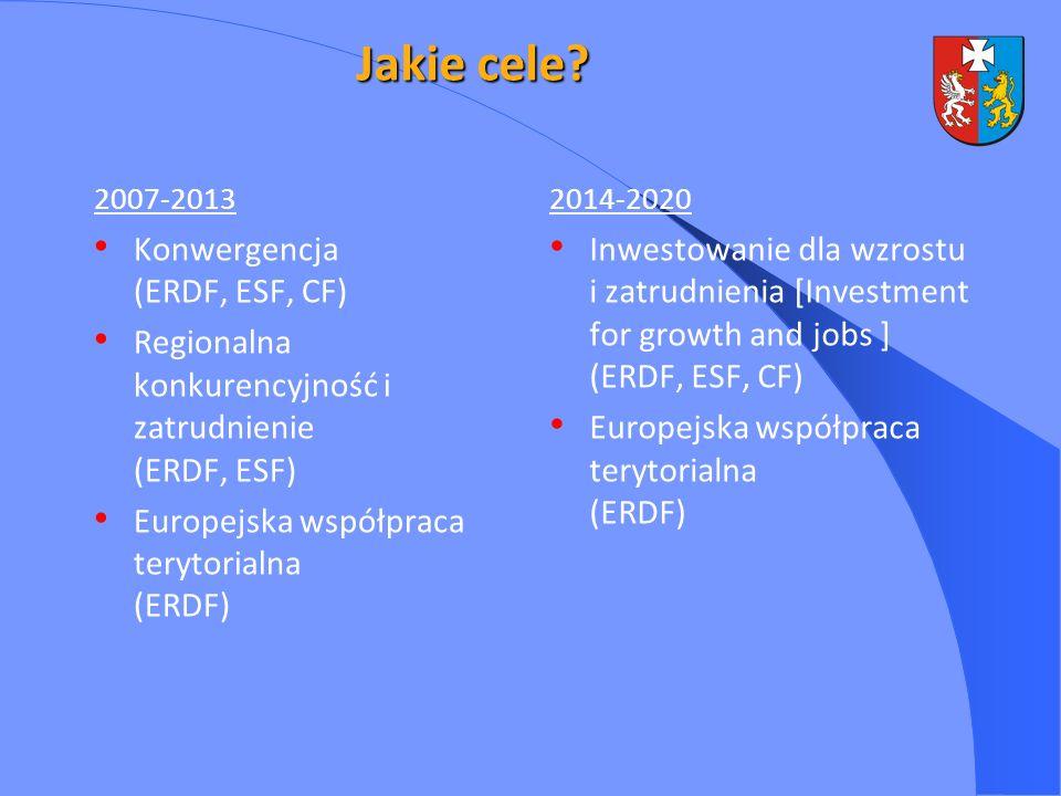 Jakie cele? 2007-2013 Konwergencja (ERDF, ESF, CF) Regionalna konkurencyjność i zatrudnienie (ERDF, ESF) Europejska współpraca terytorialna (ERDF) 201