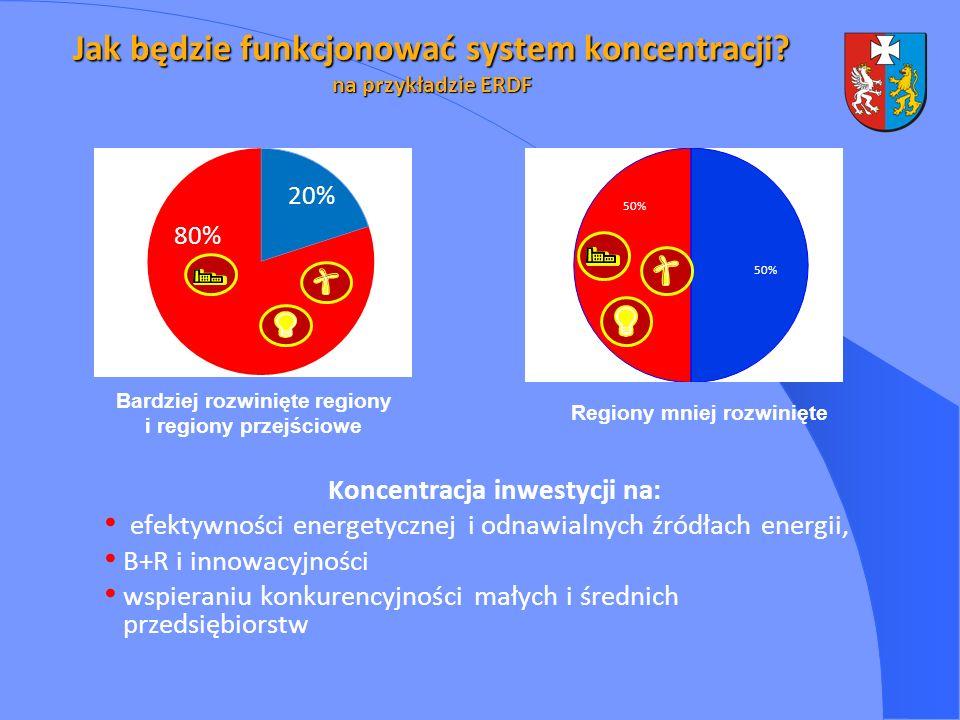 Jak będzie funkcjonować system koncentracji? na przykładzie ERDF Bardziej rozwinięte regiony i regiony przejściowe Regiony mniej rozwinięte Koncentrac