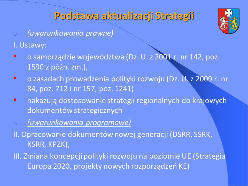 Podstawa aktualizacji Strategii o (uwarunkowania prawne) I. Ustawy: o samorządzie województwa (Dz. U. z 2001 r. nr 142, poz. 1590 z późn. zm.), o zasa