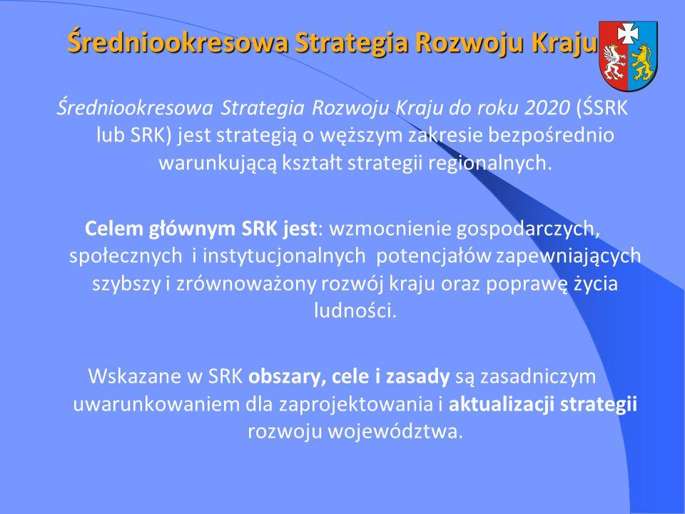 Średniookresowa Strategia Rozwoju Kraju Średniookresowa Strategia Rozwoju Kraju do roku 2020 (ŚSRK lub SRK) jest strategią o węższym zakresie bezpośrednio warunkującą kształt strategii regionalnych.