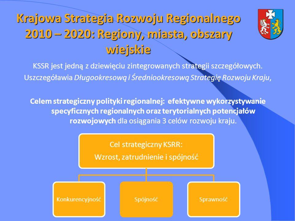 Krajowa Strategia Rozwoju Regionalnego 2010 – 2020: Regiony, miasta, obszary wiejskie KSSR jest jedną z dziewięciu zintegrowanych strategii szczegółow
