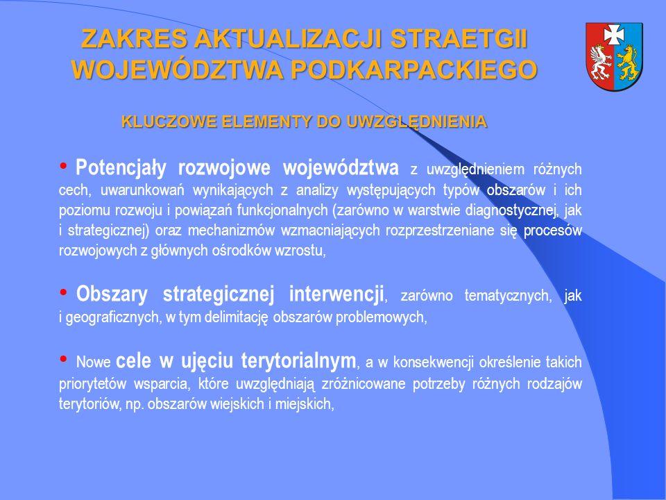 ZAKRES AKTUALIZACJI STRAETGII WOJEWÓDZTWA PODKARPACKIEGO KLUCZOWE ELEMENTY DO UWZGLĘDNIENIA Potencjały rozwojowe województwa z uwzględnieniem różnych cech, uwarunkowań wynikających z analizy występujących typów obszarów i ich poziomu rozwoju i powiązań funkcjonalnych (zarówno w warstwie diagnostycznej, jak i strategicznej) oraz mechanizmów wzmacniających rozprzestrzeniane się procesów rozwojowych z głównych ośrodków wzrostu, Obszary strategicznej interwencji, zarówno tematycznych, jak i geograficznych, w tym delimitację obszarów problemowych, Nowe cele w ujęciu terytorialnym, a w konsekwencji określenie takich priorytetów wsparcia, które uwzględniają zróżnicowane potrzeby różnych rodzajów terytoriów, np.
