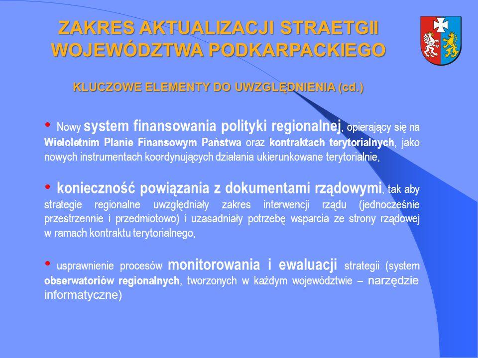 Nowy system finansowania polityki regionalnej, opierający się na Wieloletnim Planie Finansowym Państwa oraz kontraktach terytorialnych, jako nowych instrumentach koordynujących działania ukierunkowane terytorialnie, konieczność powiązania z dokumentami rządowymi, tak aby strategie regionalne uwzględniały zakres interwencji rządu (jednocześnie przestrzennie i przedmiotowo) i uzasadniały potrzebę wsparcia ze strony rządowej w ramach kontraktu terytorialnego, usprawnienie procesów monitorowania i ewaluacji strategii (system obserwatoriów regionalnych, tworzonych w każdym województwie – narzędzie informatyczne) ZAKRES AKTUALIZACJI STRAETGII WOJEWÓDZTWA PODKARPACKIEGO KLUCZOWE ELEMENTY DO UWZGLĘDNIENIA (cd.)