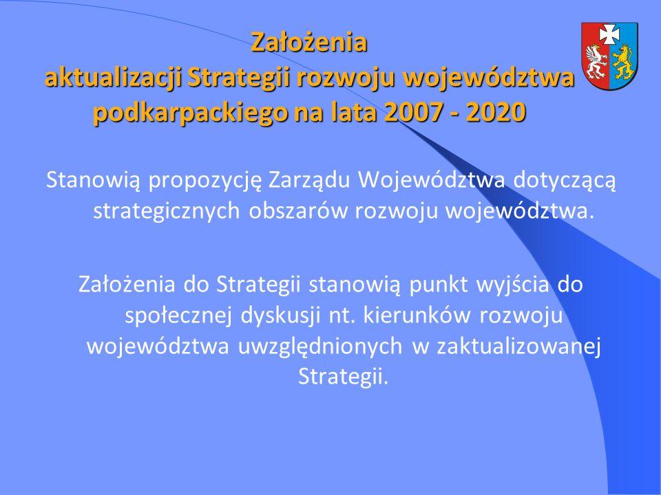 Założenia aktualizacji Strategii rozwoju województwa podkarpackiego na lata 2007 - 2020 Stanowią propozycję Zarządu Województwa dotyczącą strategicznych obszarów rozwoju województwa.