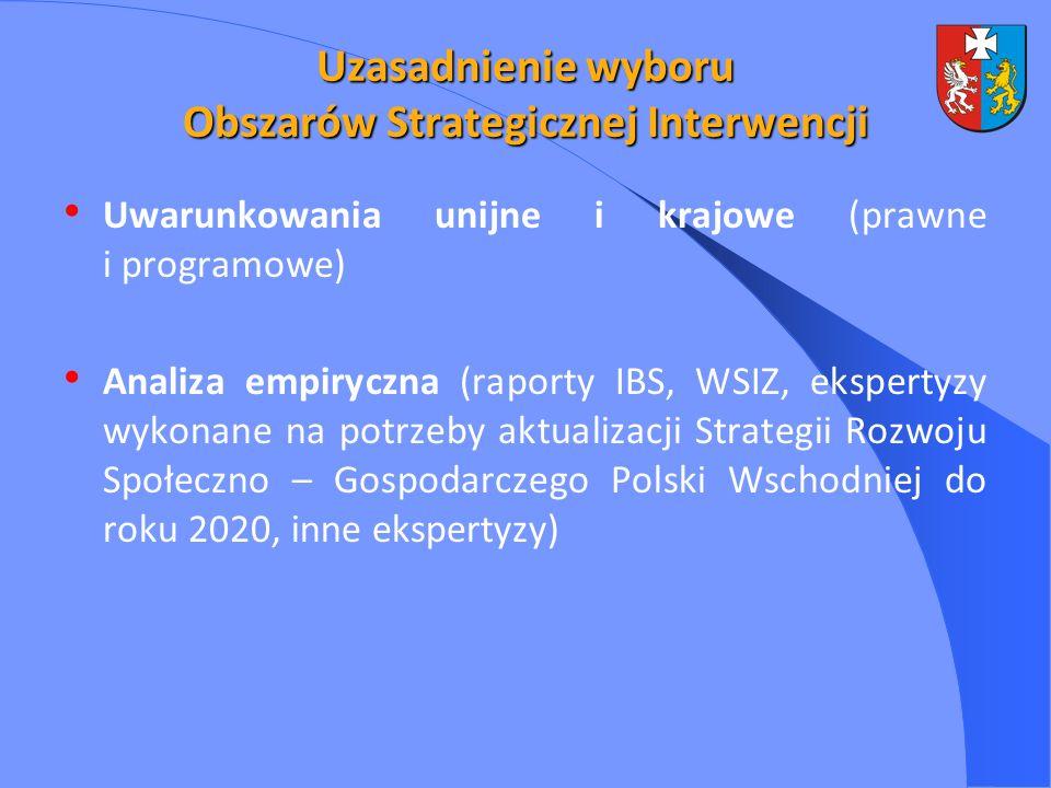 Uzasadnienie wyboru Obszarów Strategicznej Interwencji Uwarunkowania unijne i krajowe (prawne i programowe) Analiza empiryczna (raporty IBS, WSIZ, ekspertyzy wykonane na potrzeby aktualizacji Strategii Rozwoju Społeczno – Gospodarczego Polski Wschodniej do roku 2020, inne ekspertyzy)
