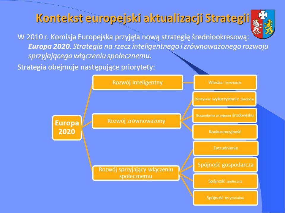 Kontekst europejski aktualizacji Strategii W 2010 r. Komisja Europejska przyjęła nową strategię średniookresową: Europa 2020. Strategia na rzecz intel