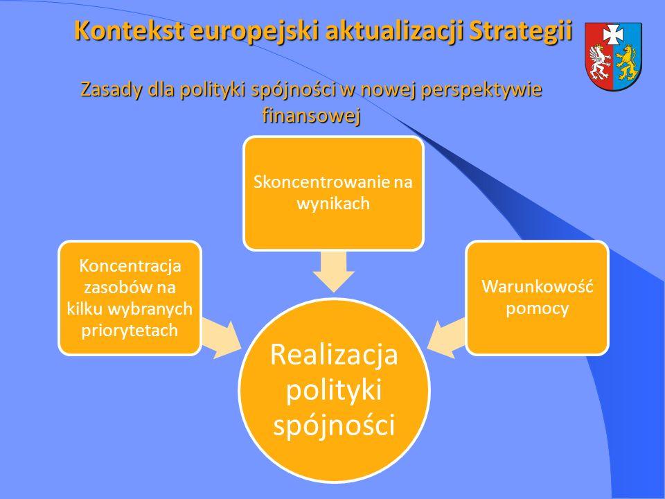 Zasady dla polityki spójności w nowej perspektywie finansowej Realizacja polityki spójności Koncentracja zasobów na kilku wybranych priorytetach Skoncentrowanie na wynikach Warunkowość pomocy Kontekst europejski aktualizacji Strategii