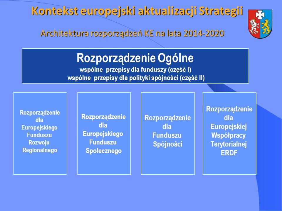 Architektura rozporządzeń KE na lata 2014-2020 Rozporządzenie Ogólne wspólne przepisy dla funduszy (część I) wspólne przepisy dla polityki spójności (część II) Rozporządzenie dla Europejskiego Funduszu Rozwoju Regionalnego Rozporządzenie dla Europejskiego Funduszu Społecznego Rozporządzenie dla Funduszu Spójności Rozporządzenie dla Europejskiej Współpracy Terytorialnej ERDF Kontekst europejski aktualizacji Strategii