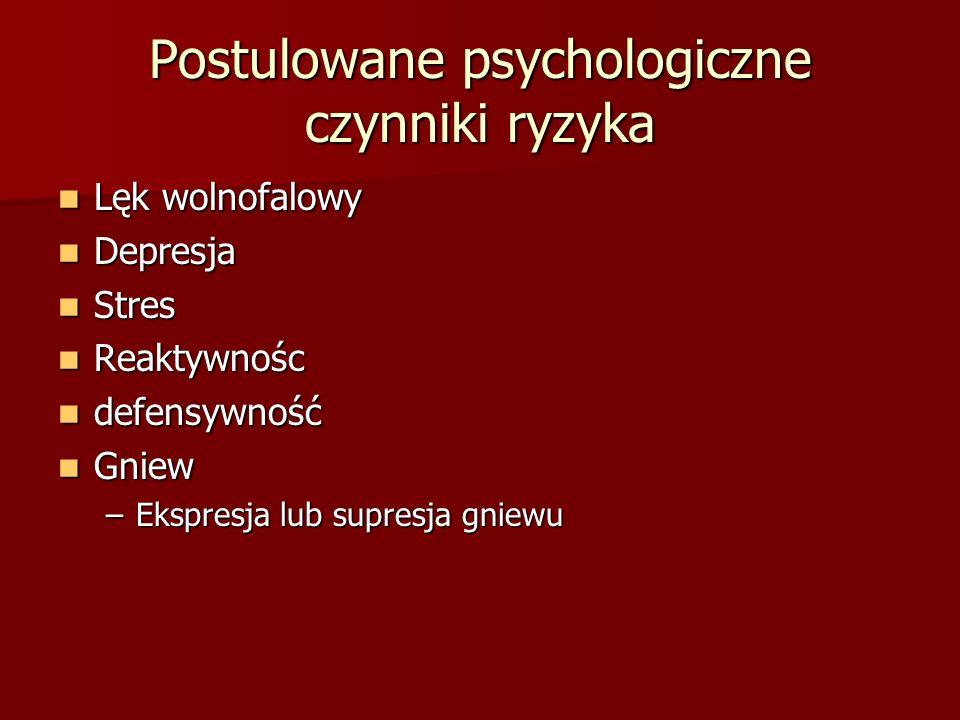 Postulowane psychologiczne czynniki ryzyka Lęk wolnofalowy Lęk wolnofalowy Depresja Depresja Stres Stres Reaktywnośc Reaktywnośc defensywność defensyw