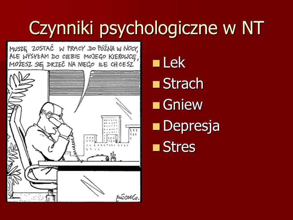 Czynniki psychologiczne w NT Lek Lek Strach Strach Gniew Gniew Depresja Depresja Stres Stres