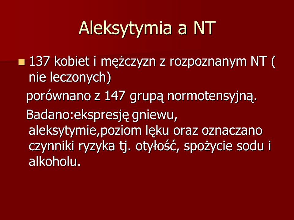Aleksytymia a NT 137 kobiet i mężczyzn z rozpoznanym NT ( nie leczonych) 137 kobiet i mężczyzn z rozpoznanym NT ( nie leczonych) porównano z 147 grupą