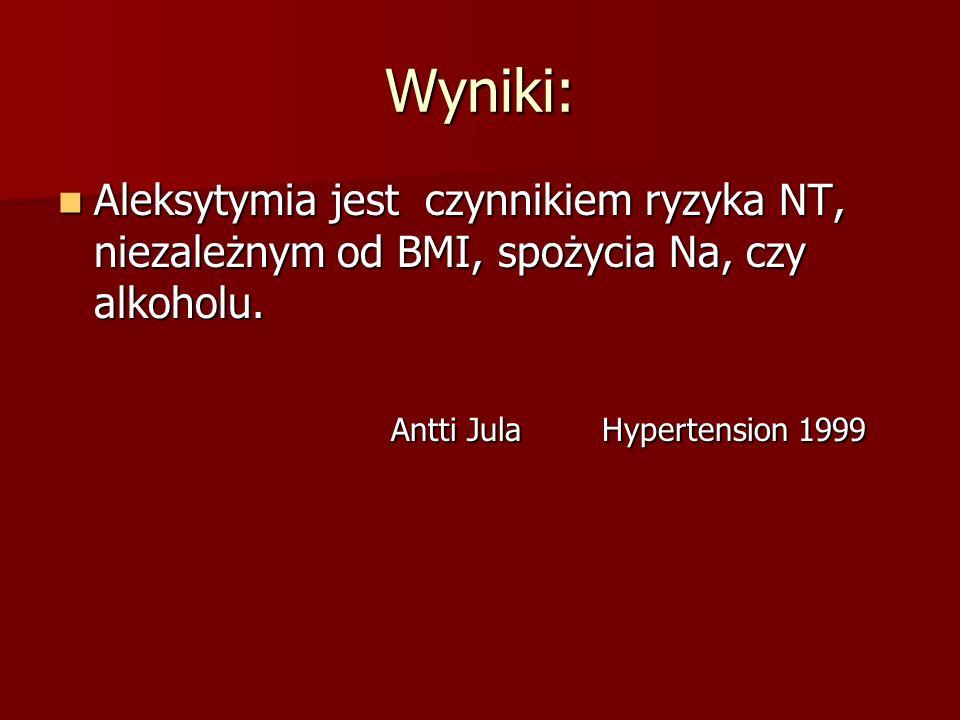 Wyniki: Aleksytymia jest czynnikiem ryzyka NT, niezależnym od BMI, spożycia Na, czy alkoholu. Aleksytymia jest czynnikiem ryzyka NT, niezależnym od BM
