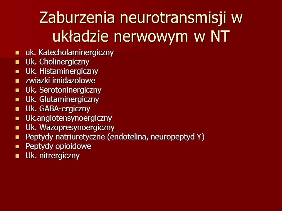 Zaburzenia neurotransmisji w układzie nerwowym w NT uk. Katecholaminergiczny uk. Katecholaminergiczny Uk. Cholinergiczny Uk. Cholinergiczny Uk. Histam