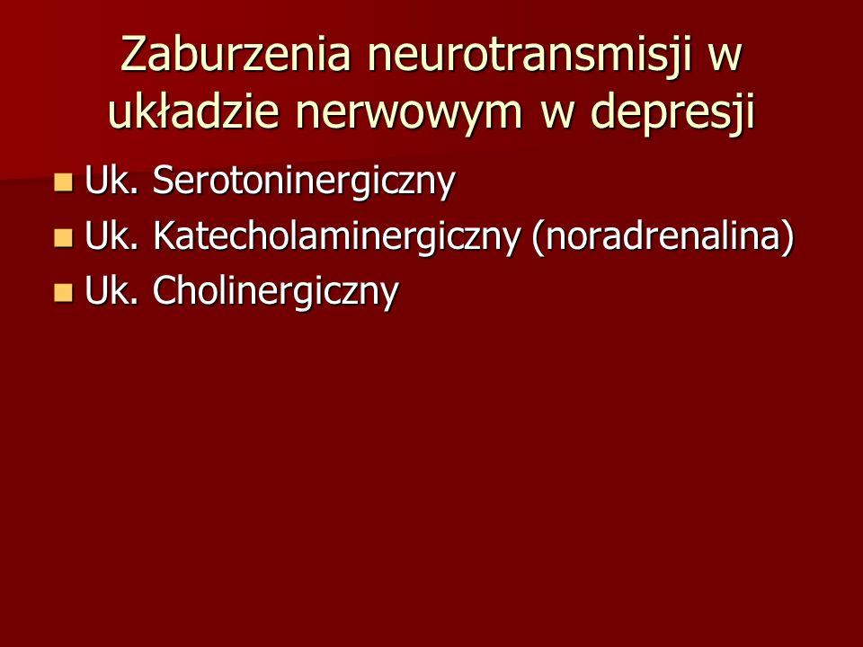 Zaburzenia neurotransmisji w układzie nerwowym w depresji Uk. Serotoninergiczny Uk. Serotoninergiczny Uk. Katecholaminergiczny (noradrenalina) Uk. Kat