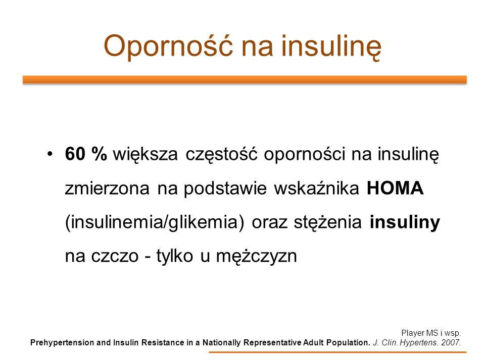 60 % większa częstość oporności na insulinę zmierzona na podstawie wskaźnika HOMA (insulinemia/glikemia) oraz stężenia insuliny na czczo - tylko u męż