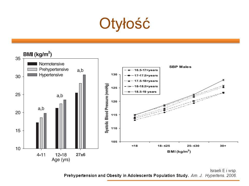 Otyłość Israeli E i wsp. Prehypertension and Obesity in Adolescents Population Study. Am. J. Hypertens. 2006.