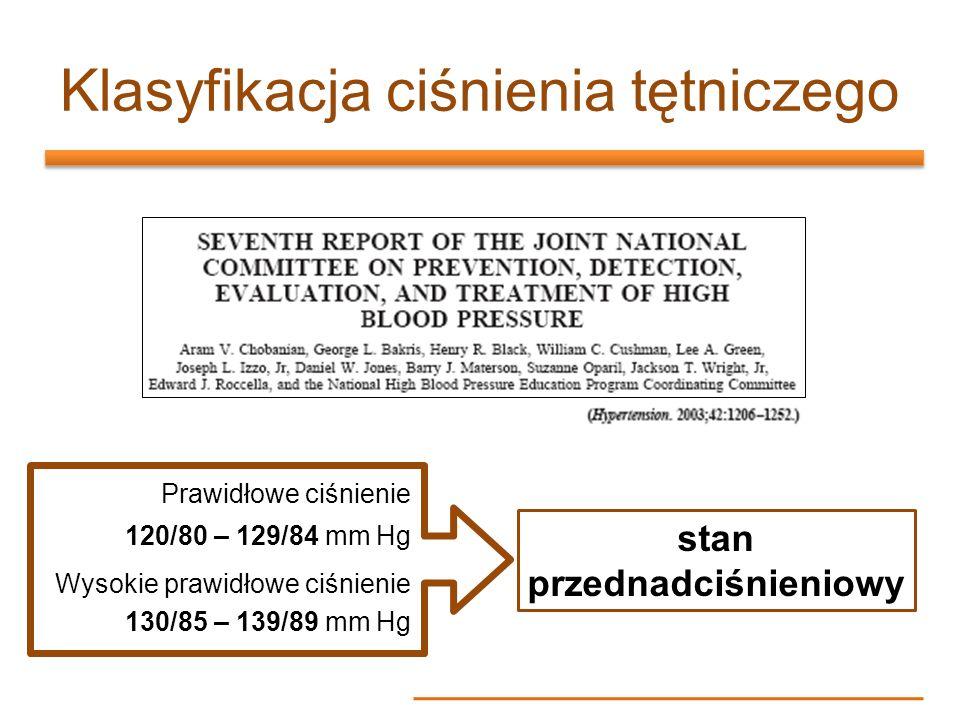 Klasyfikacja ciśnienia tętniczego Prawidłowe ciśnienie 120/80 – 129/84 mm Hg Wysokie prawidłowe ciśnienie 130/85 – 139/89 mm Hg stan przednadciśnienio