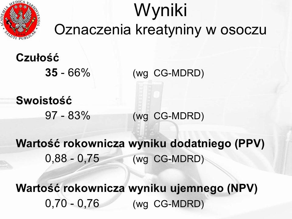 Czułość 35 - 66% (wg CG-MDRD) Swoistość 97 - 83% (wg CG-MDRD) Wartość rokownicza wyniku dodatniego (PPV) 0,88 - 0,75 (wg CG-MDRD) Wartość rokownicza w