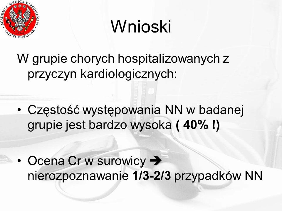 Wnioski W grupie chorych hospitalizowanych z przyczyn kardiologicznych: Częstość występowania NN w badanej grupie jest bardzo wysoka ( 40% !) Ocena Cr