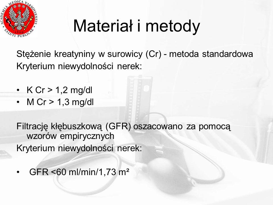 Materiał i metody Stężenie kreatyniny w surowicy (Cr) - metoda standardowa Kryterium niewydolności nerek: K Cr > 1,2 mg/dl M Cr > 1,3 mg/dl Filtrację