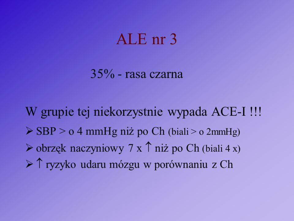 ALE nr 3 35% - rasa czarna W grupie tej niekorzystnie wypada ACE-I !!! SBP > o 4 mmHg niż po Ch (biali > o 2mmHg) obrzęk naczyniowy 7 x niż po Ch (bia