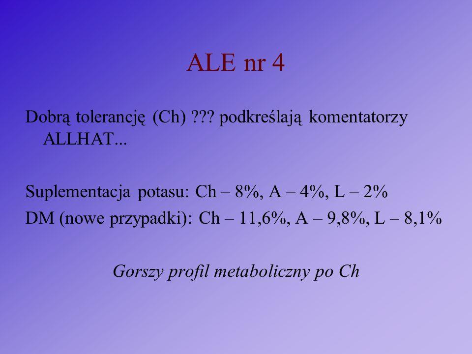 ALE nr 4 Dobrą tolerancję (Ch) ??? podkreślają komentatorzy ALLHAT... Suplementacja potasu: Ch – 8%, A – 4%, L – 2% DM (nowe przypadki): Ch – 11,6%, A