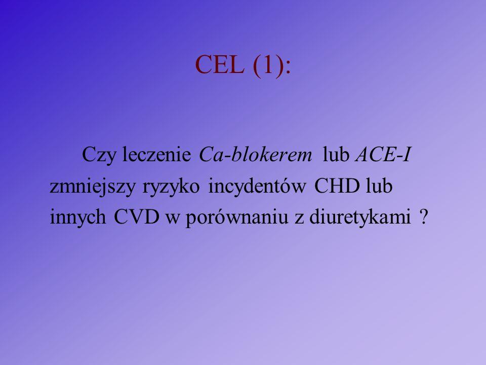 CEL (1): Czy leczenie Ca-blokerem lub ACE-I zmniejszy ryzyko incydentów CHD lub innych CVD w porównaniu z diuretykami ?
