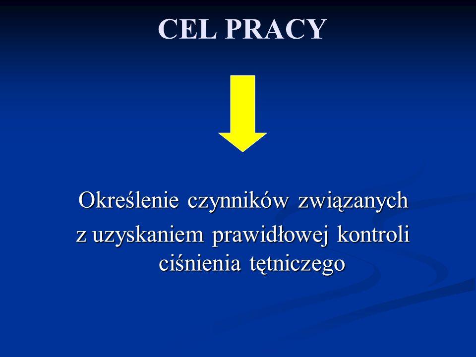 CEL PRACY Określenie czynników związanych z uzyskaniem prawidłowej kontroli ciśnienia tętniczego