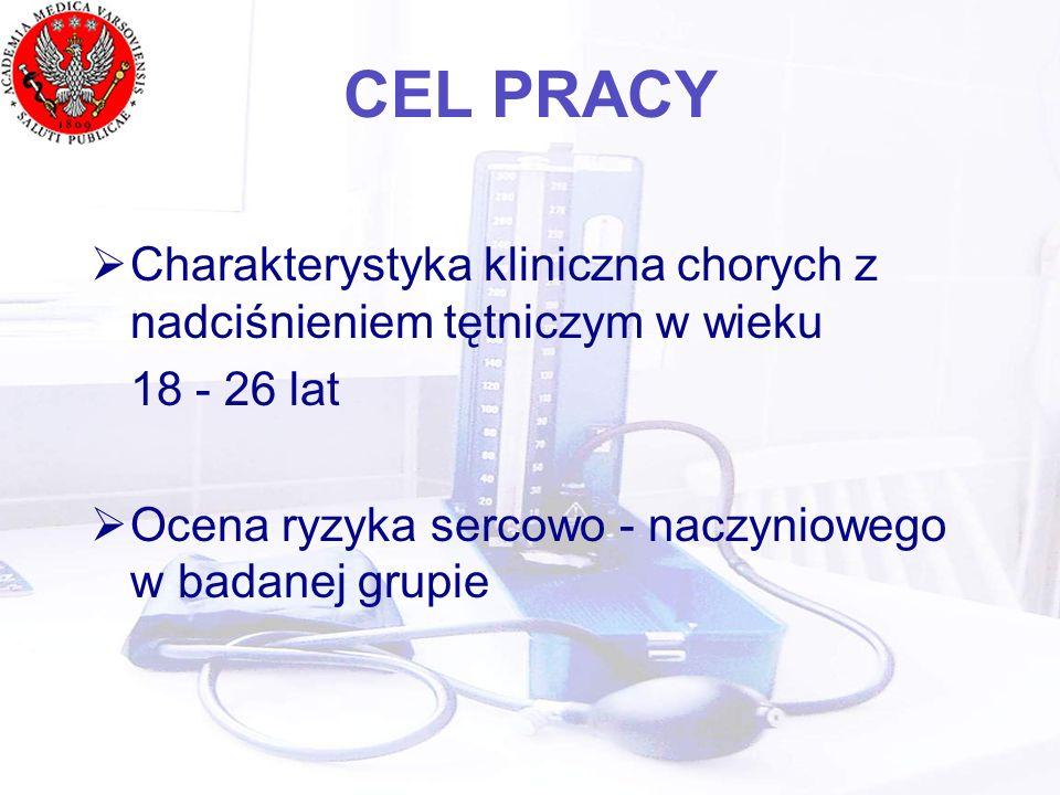 CEL PRACY Charakterystyka kliniczna chorych z nadciśnieniem tętniczym w wieku 18 - 26 lat Ocena ryzyka sercowo - naczyniowego w badanej grupie