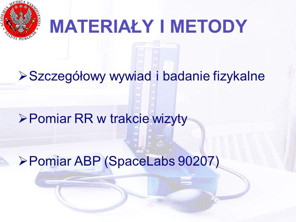 MATERIAŁY I METODY Szczegółowy wywiad i badanie fizykalne Pomiar RR w trakcie wizyty Pomiar ABP (SpaceLabs 90207)