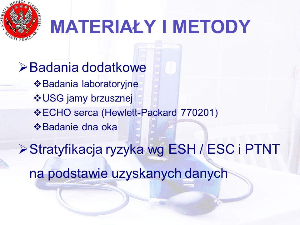 MATERIAŁY I METODY Badania dodatkowe Badania laboratoryjne USG jamy brzusznej ECHO serca (Hewlett-Packard 770201) Badanie dna oka Stratyfikacja ryzyka wg ESH / ESC i PTNT na podstawie uzyskanych danych