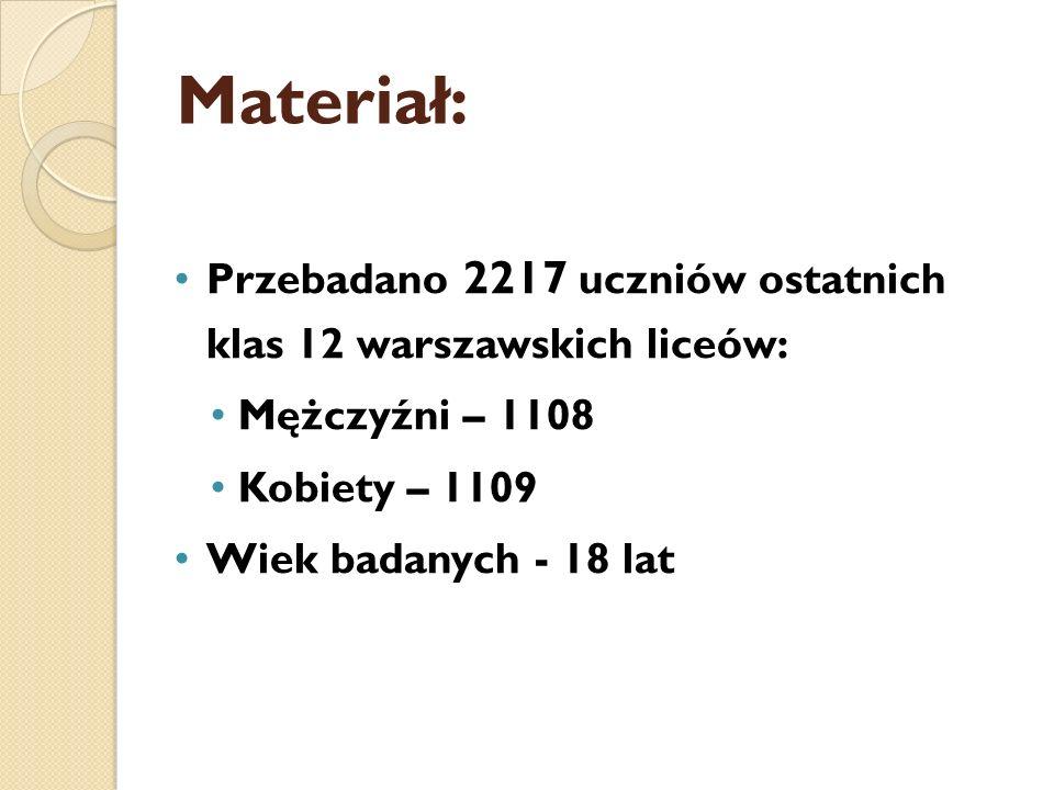 Materiał: Przebadano 2217 uczniów ostatnich klas 12 warszawskich liceów: Mężczyźni – 1108 Kobiety – 1109 Wiek badanych - 18 lat
