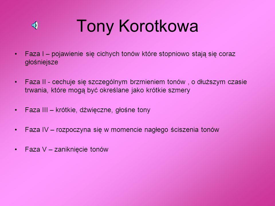 Tony Korotkowa Faza I – pojawienie się cichych tonów które stopniowo stają się coraz głośniejsze Faza II - cechuje się szczególnym brzmieniem tonów, o
