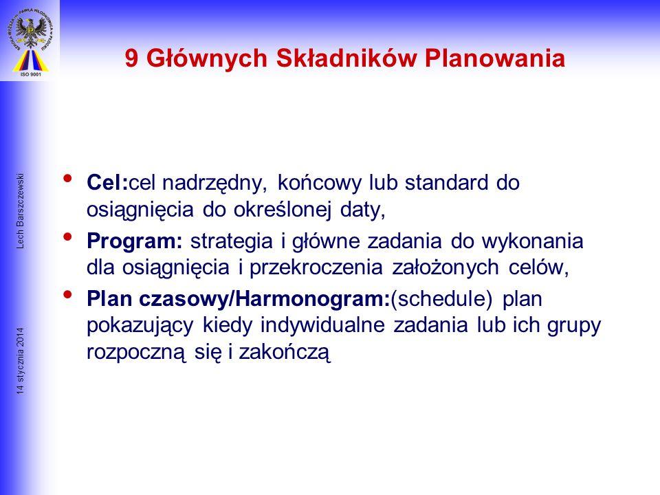 14 stycznia 2014 Lech Barszczewski Do czego prowadzi brak właściwego planowania? inicjacja projektu wielki entuzjazm rozczarowanie chaos poszukiwanie